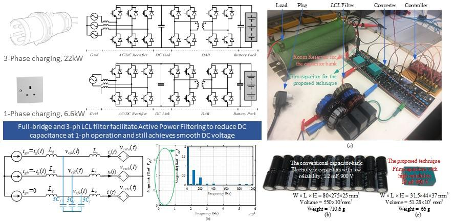 """""""A Single- and Three-Phase Grid Compatible Converter for Electric Vehicle (EV) On-Board Chargers,""""  in IEEE Transactions on Power Electronics."""